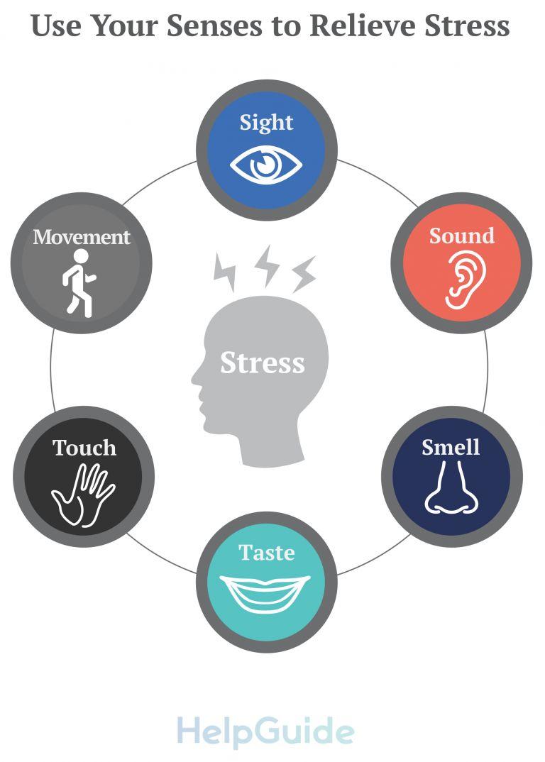 Use senses to relieve stress